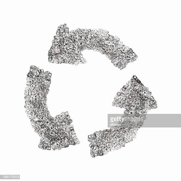 舌片-リング、引き手の形にリサイクルのシンボル
