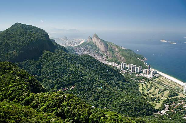 Rio De Janeiro View Wall Art