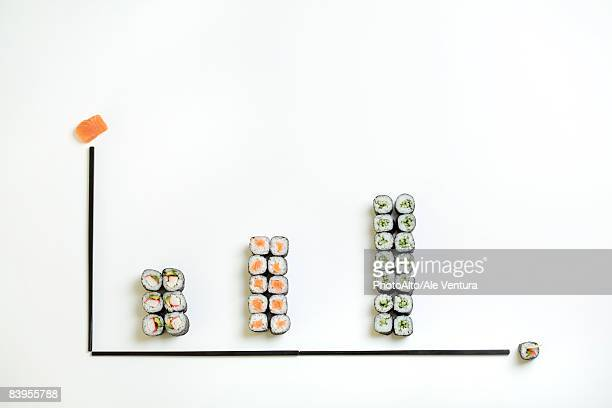 Rising bar graph composed of chopsticks and rows of maki sushi