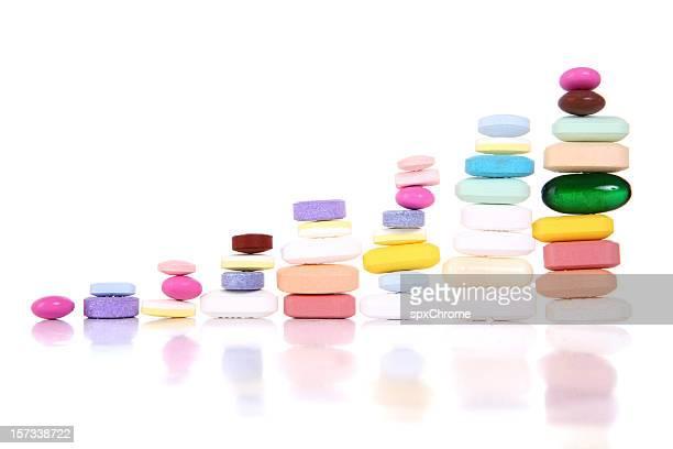 Steigende Kosten Prescripton Drogen