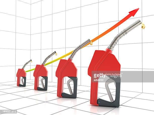 L'augmentation des prix du pétrole