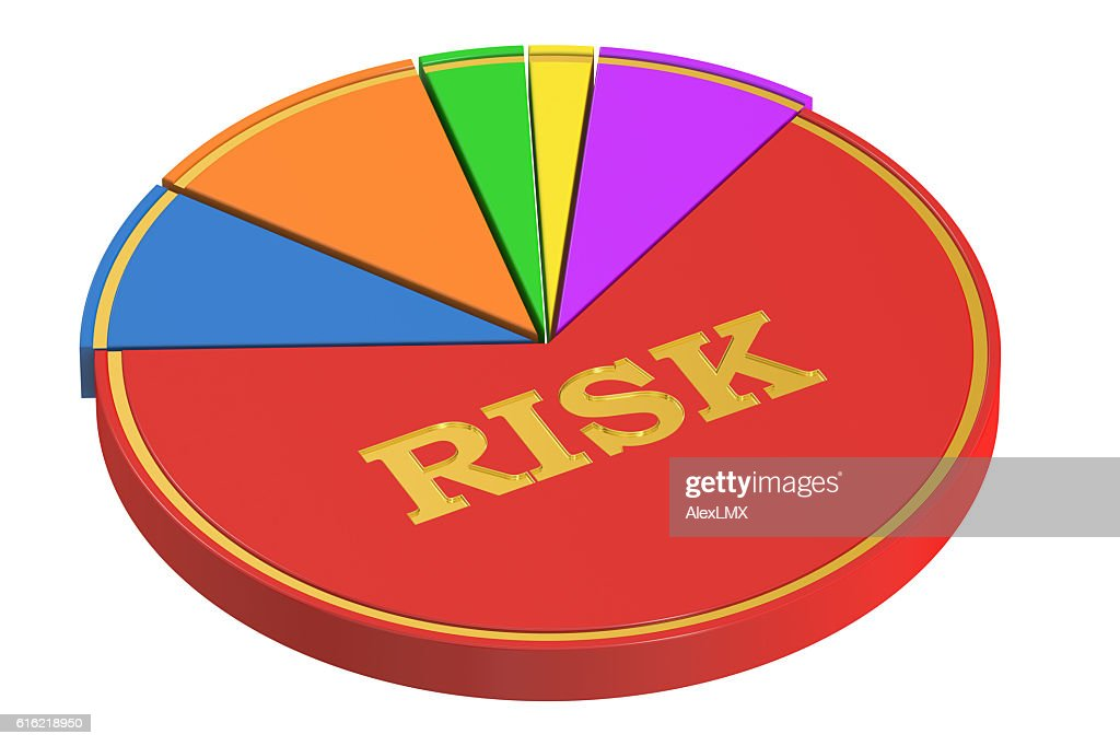 Risk concept with Pie Chart, 3D rendering : Stock-Foto