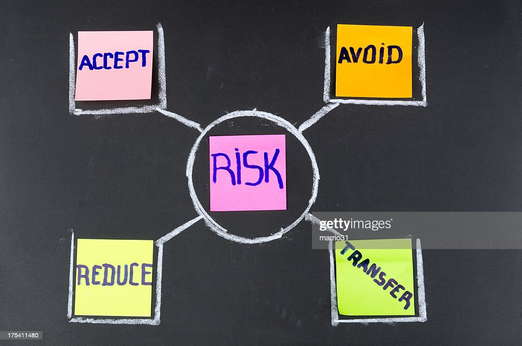 Risk management flow chart on a blackboard : Stock Photo