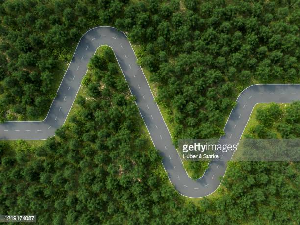 road shaped as share prices