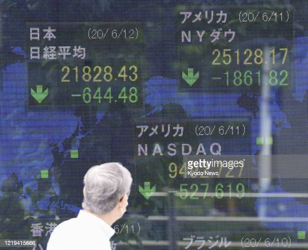 A roadside financial data screen in Tokyo on June 12 shows heavy losses suffered by the Dow Jones Industrial Average and the Nikkei Stock Average
