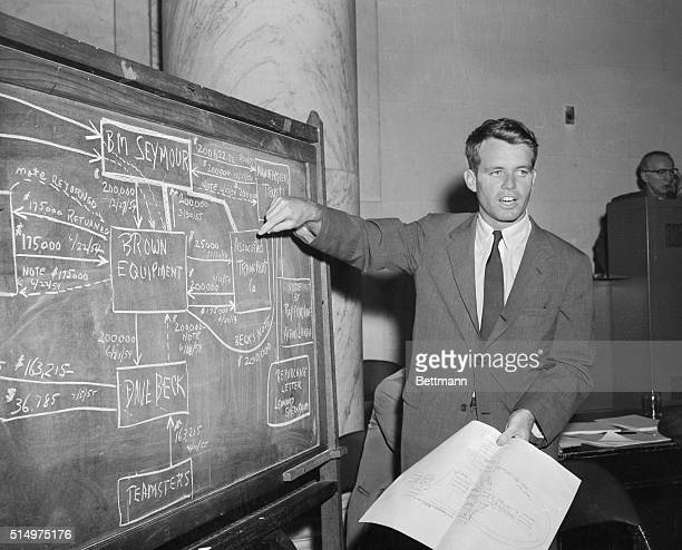 Robert Kennedy, who heads the Rackets Commission Council, discusses a chart to demonstrate how Dave Beck made his loans from the Teamsters Union.