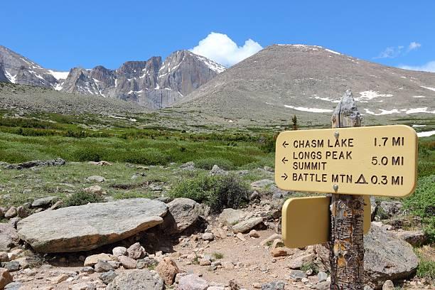 a description of the longs peak mountain in colorado united states