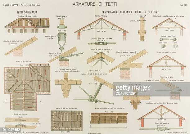 Roof fittings chromolithograph from Particolari di costruzioni murali e finimenti di fabbricati Opere Muratorie by Giuseppe Musso and Giuseppe...