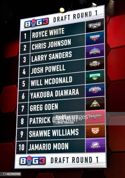 Round 1 draft results are seen during the BIG3 Draft at the Luxor Hotel Casino on May 01 2019 in Las Vegas Nevada