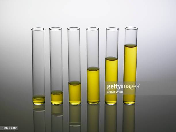 Row if test-tubes with liquid depicted as graph