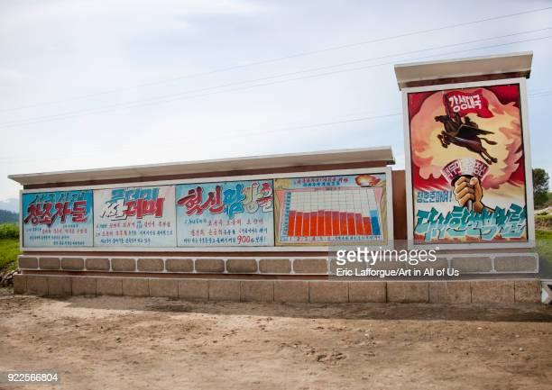 Row of propaganda billboards in a village South Pyongan Province Chongsanri Cooperative Farm North Korea on September 12 2011 in Chongsanri...