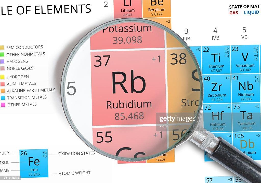 Rubidium symbol rb element of the periodic table zoomed stock photo rubidium symbol rb element of the periodic table zoomed stock photo urtaz Image collections