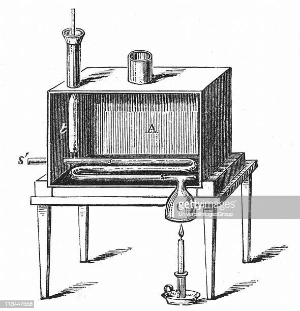 Rumford's calorimeter used to determine amount of heat produced by combustion Benjamin Thompson Count Rumford AngloAmerican scientist