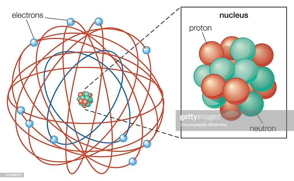 Rutherford Atomic Model, The Rutherford Atomic Model Of A ...Neon Diagram Of Atom