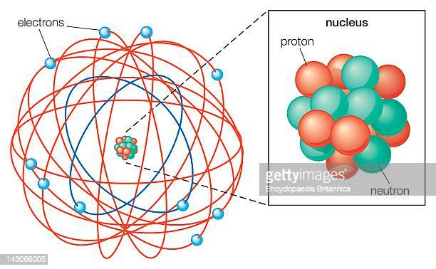 Rutherford Atomic Model The Rutherford Atomic Model Of A Neon Atom Showing The Atom As Similar To A Solar System With Electrons Orbiting A Nucleus