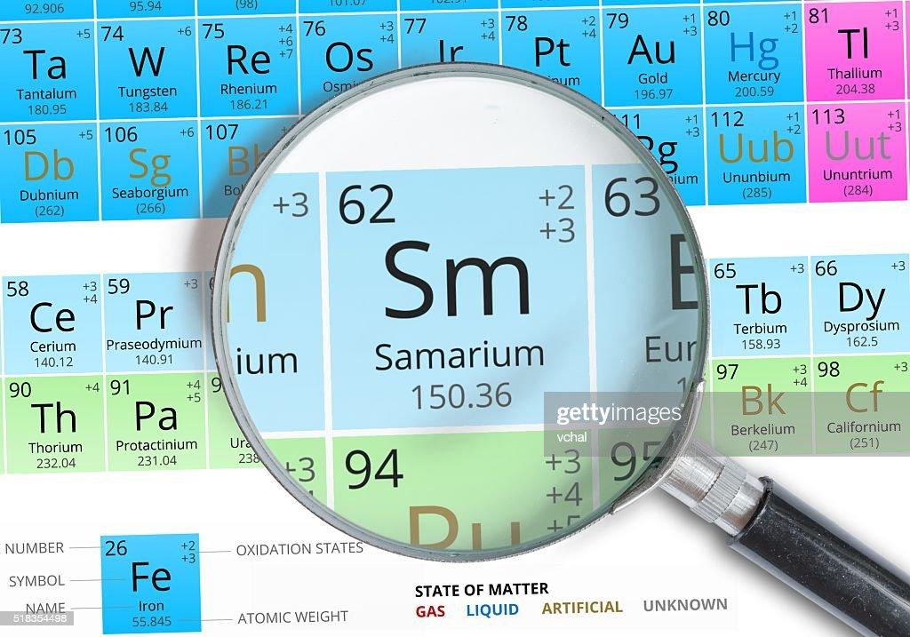 Samarium symbol sm element of the periodic table zoomed stock photo samarium symbol sm element of the periodic table zoomed stock photo urtaz Image collections