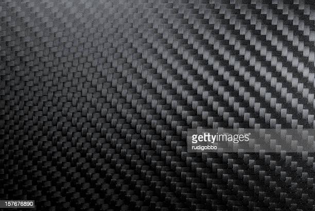 A sample illustration of a woven carbon fiber