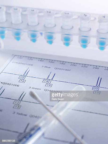 Samples and swab containing DNA sample on genetic testing results