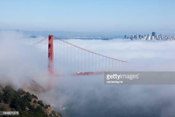 San Francisco Golden Gate Bridge and Marin County Headlands