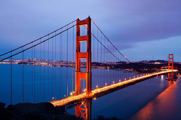 San Fransisco Golden Gate Bridge At Sunset Wall Art