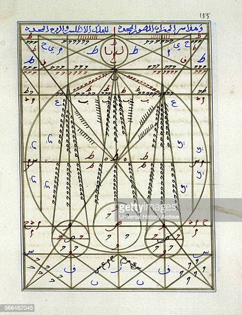 A schematic diagram in the form of a panbalance from a copy of the alchemical treatise Kitab alBurhan fi asrar 'ilm almizan by alJaldaki The undated...