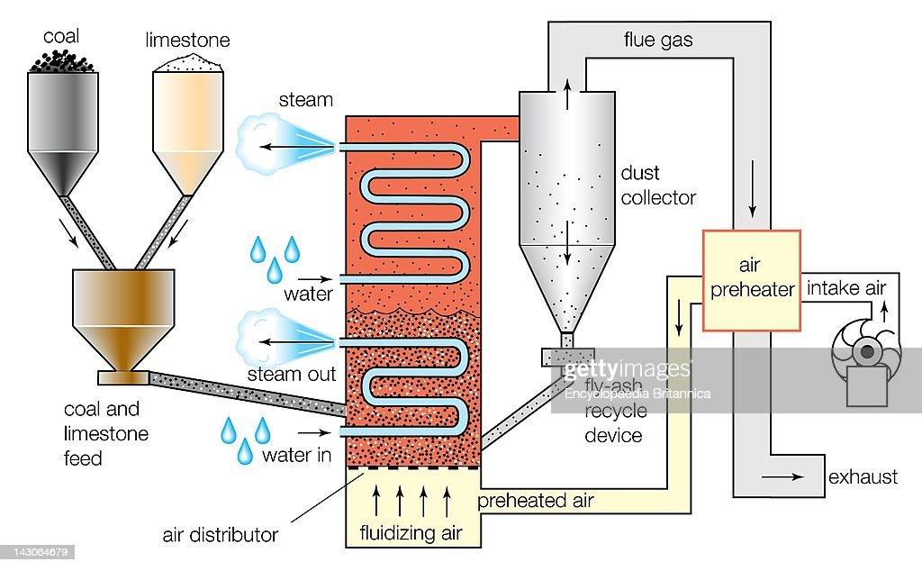 Volcano Boiler Schematic - Trusted Wiring Diagram •