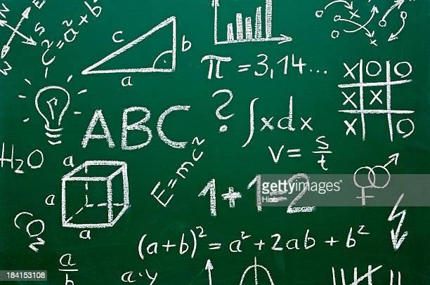 school chalkboard símbolos en