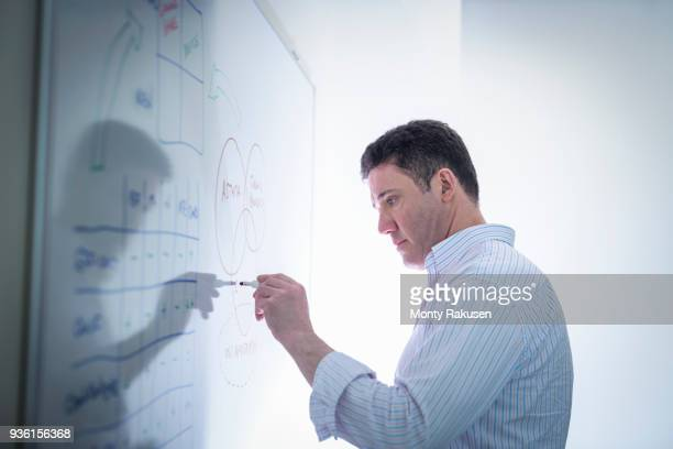 Scientist drawing on white board in meeting room