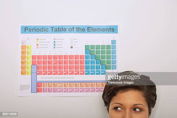 scientist standing by chart - periodic table stock pictures, royalty-free photos & images