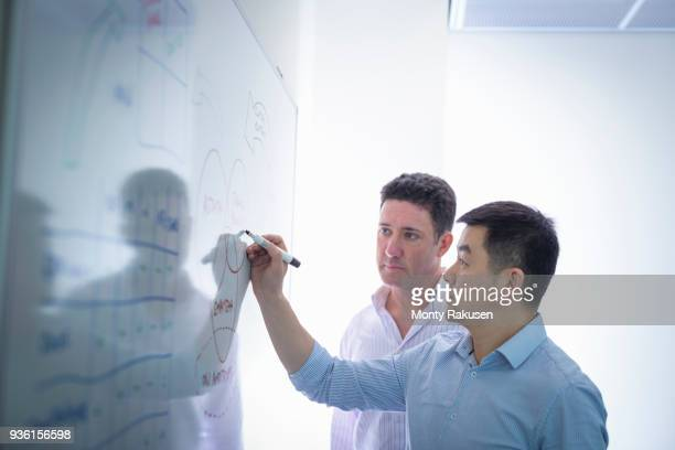Scientists drawing on white board in meeting room