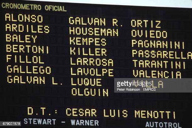 Scoreboard displaying the Argentina world cup squad