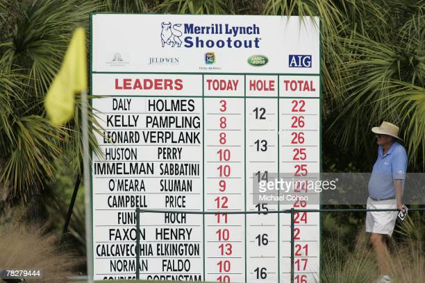 Scoreboard during the third and final round of the Merrill Lynch Shootout at the Tiburon Golf Club in Naples, Florida on November 12, 2006.