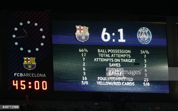 61 scoreboard following the UEFA Champions League Round of 16 second leg match between FC Barcelona and Paris SaintGermain at Camp Nou on March 8...