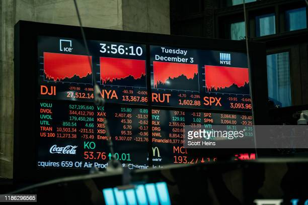 Screen displays falling share prices on the floor of the New York Stock Exchange on December 3, 2019 in New York City. The Dow Jones Industrial...