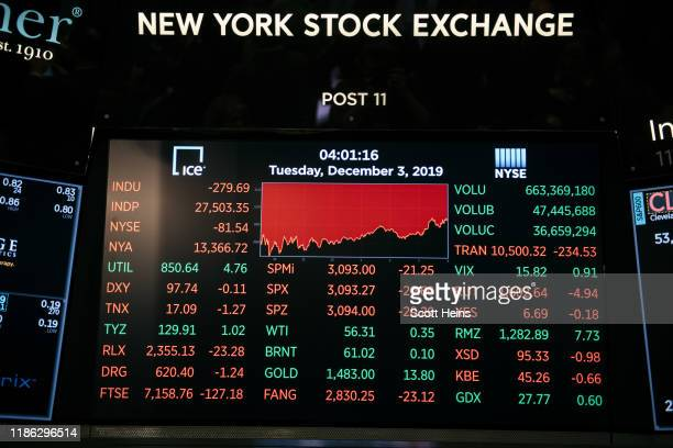 Screen displays share prices on the floor of the New York Stock Exchange on December 3, 2019 in New York City. The Dow Jones Industrial Average...