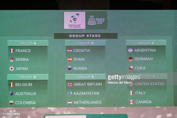 A screen displays the groups after the draw for the Davis Cup tennis finals 2019