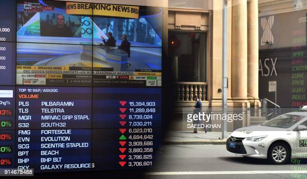 A screen in a window of the Australian Securities Exchange shows falling stock prices in Sydney on February 6 2018 Australian stocks slumped 258...