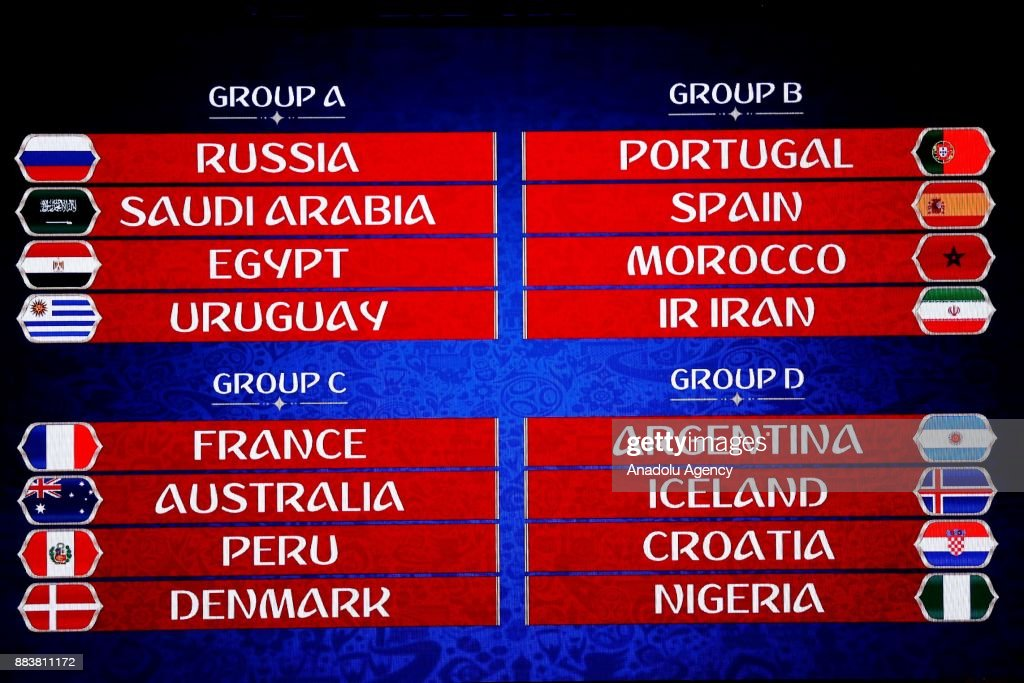 A Screen Shows The Groups A, B, C And D Result Of The Draw