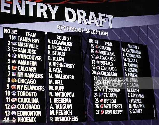 The 1998 NHL Entry Draft first round results