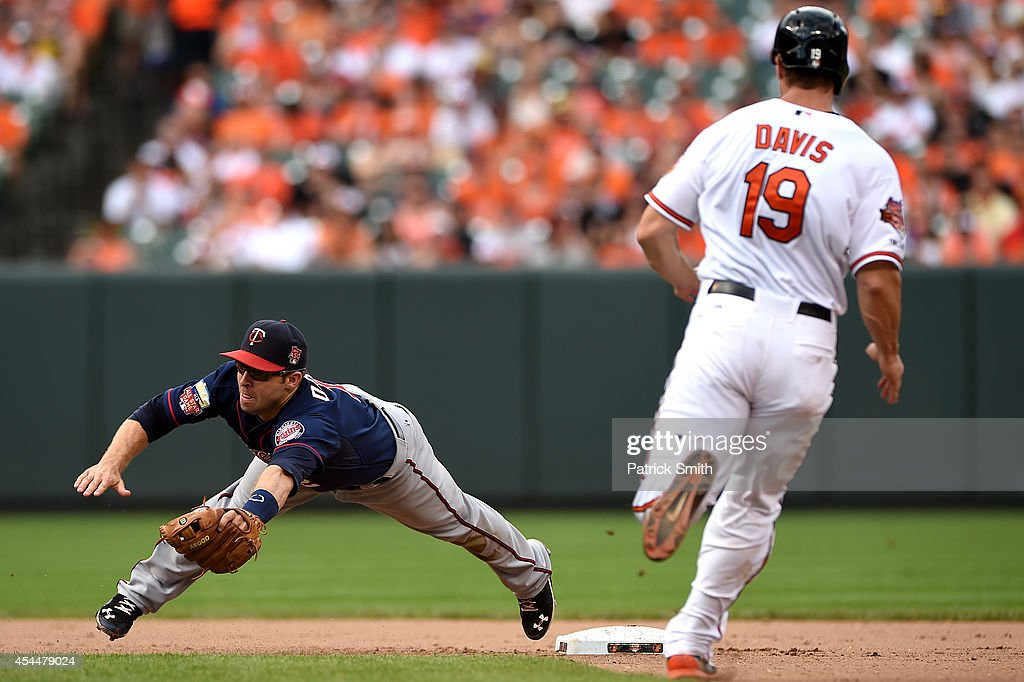 Second baseman Brian Dozier #2 of the Minnesota Twins misses an overthrown ball as Chris Davis #19 of the Baltimore Orioles runs the bases, before advancing to third, in the seventh inning at Oriole Park at Camden Yards on September 1, 2014 in Baltimore, Maryland. The Minnesota Twins won, 6-4.