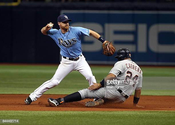 Second baseman Logan Forsythe of the Tampa Bay Rays gets the forced out at second base on Miguel Cabrera of the Detroit Tigers off the onerun...