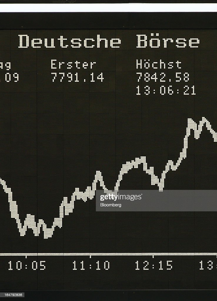 A section of DAX Index curve covering the time spanning the reopening of Cyprus's banks is displayed on an electronic board at the Frankfurt Stock Exchange in Frankfurt, Germany, on Thursday, March 28, 2013. Cyprus's lenders had been closed since March 16, when the European Union presented a proposal to force losses on all depositors in exchange for a 10 billion-euro bailout. Photographer: Ralph Orlowski/Bloomberg via Getty Images