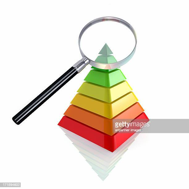 Segmented pyramid with a magnifier on white