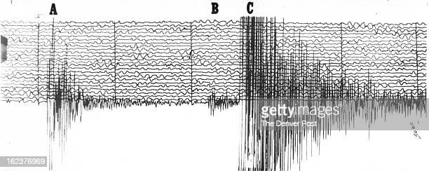 Seismograph At Coolo School of mines A 9 pm 35 on Richter scale of of 10 B 902 14 pm 22 Richter Scale of 10 C 903 38 p 45 Richter Sc ale of 10