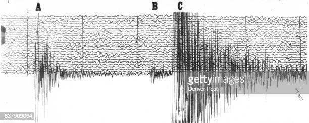 Seismograph At Coolo School of mines A. 9 p.m. 3.5 on Richter scale of of 10 B. 9:02 14 pm 22 Richter Scale of 10 C 9:03. 38 p, 4.5. Richter Sc ale...