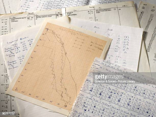 A selection of papers showing the statistical analysis of data collected in Elmes' work with McCaughey and Wade investigating the health of 'Belfast...