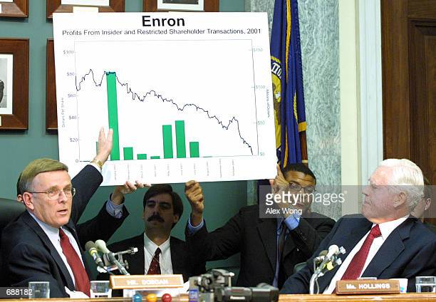 Sen Byron Dorgan presents a chart as Sen Ernest Hollings looks on during a hearing to examine financial questions surrounding the collapse of Enron...