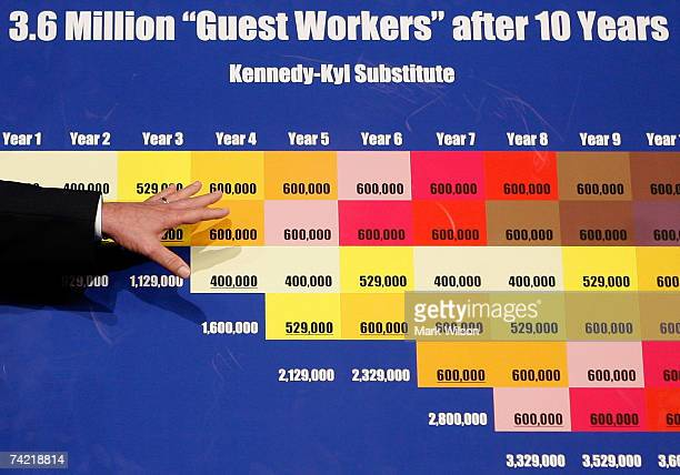 Senate Indian Affairs Chairman Byron Dorgan points to a chart while speaking about an amendment to remove the guest worker program from the...
