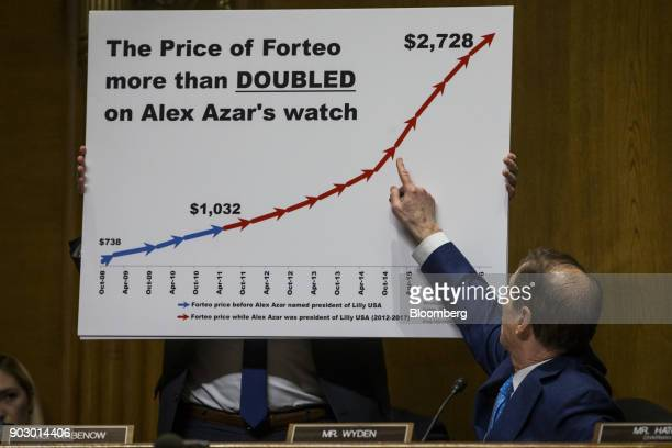 Senator Ron Wyden a Democrat from Oregon and ranking member of the Senate Finance Committee points to a chart during a confirmation hearing for Alex...