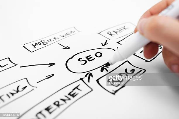 seo plan - seo stock pictures, royalty-free photos & images